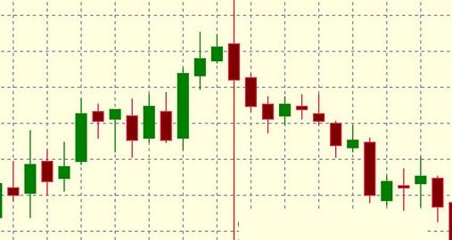 Стратегии торговли на бирже форекс уроки торговли на новостях форекс